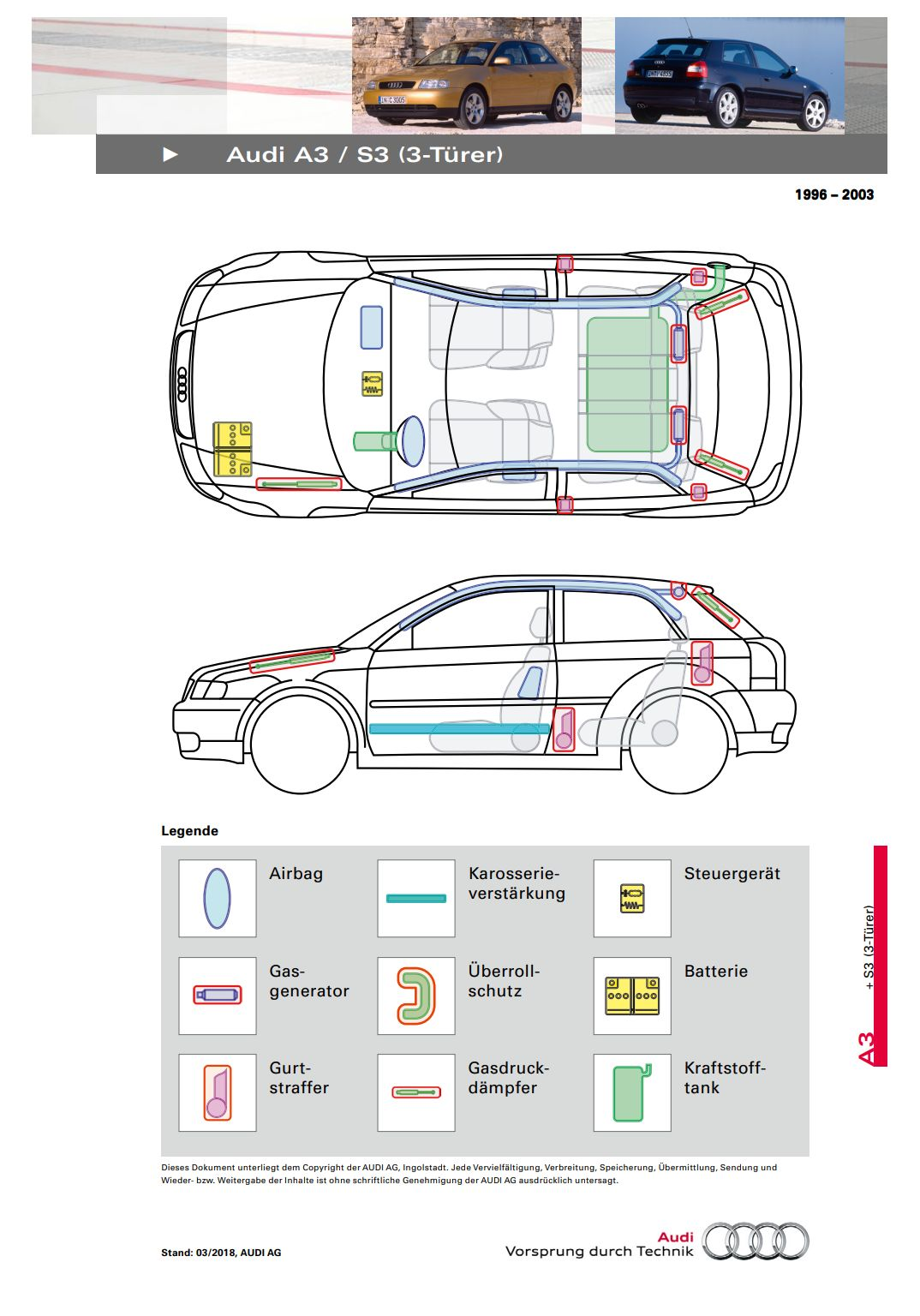 Rettungskarte Audi A3 S3 1996-2003